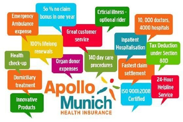 Apollo Munich Health Insurance Contact Detail